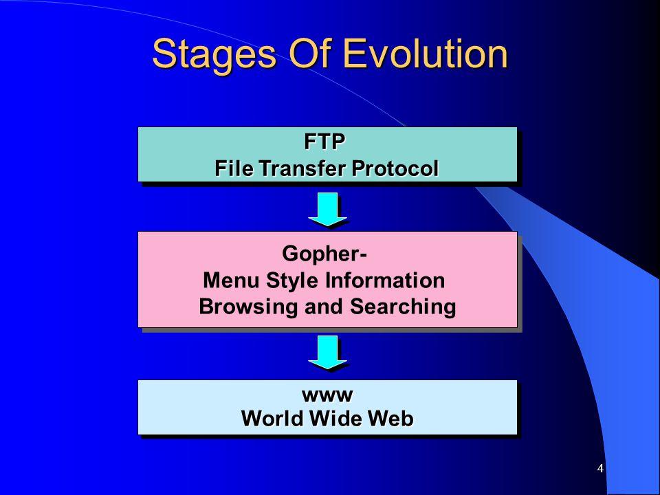 15 Internet Marketing Strategy Push Strategy Television, Radio, Print Pull Strategy Internet