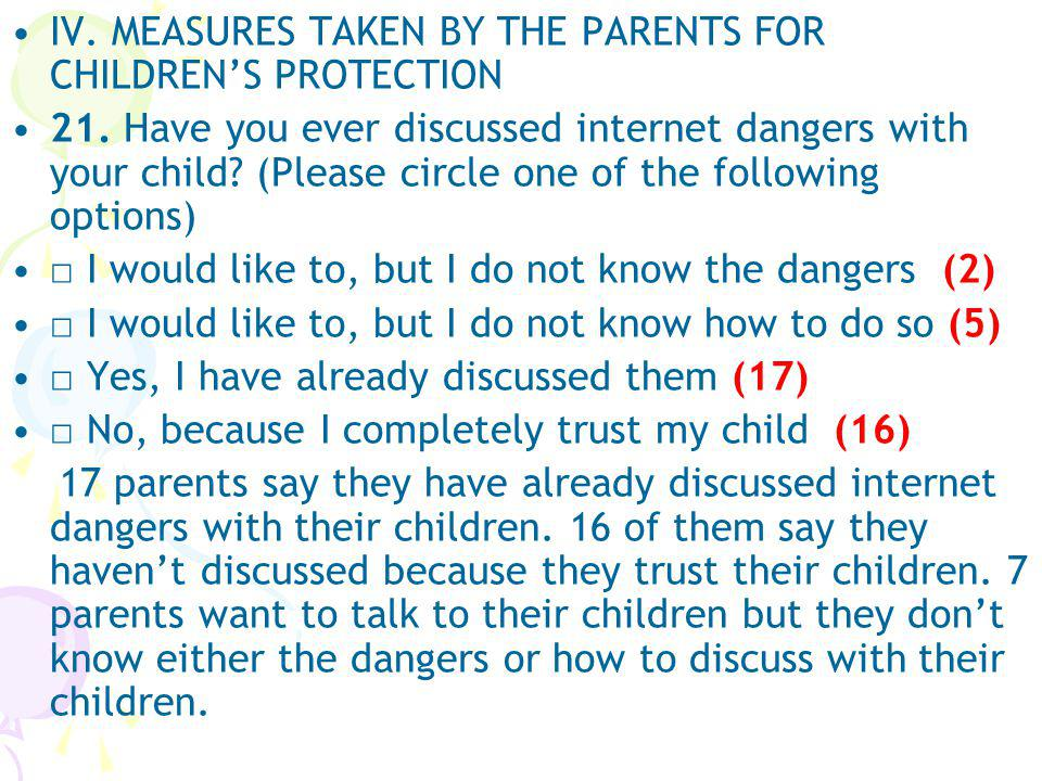 IV. MEASURES TAKEN BY THE PARENTS FOR CHILDRENS PROTECTION 21.