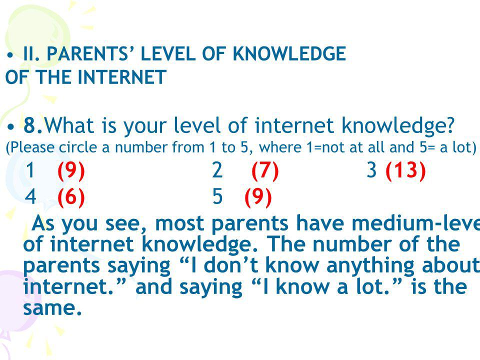 II. PARENTS LEVEL OF KNOWLEDGE OF THE INTERNET 8.What is your level of internet knowledge.