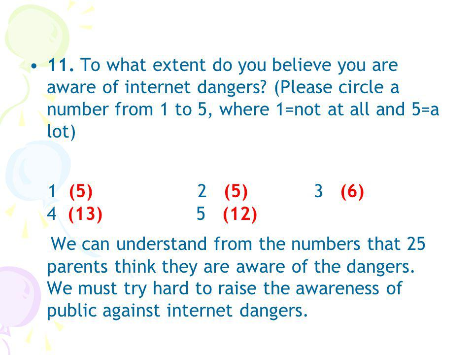 12.The following are some of internet dangers.