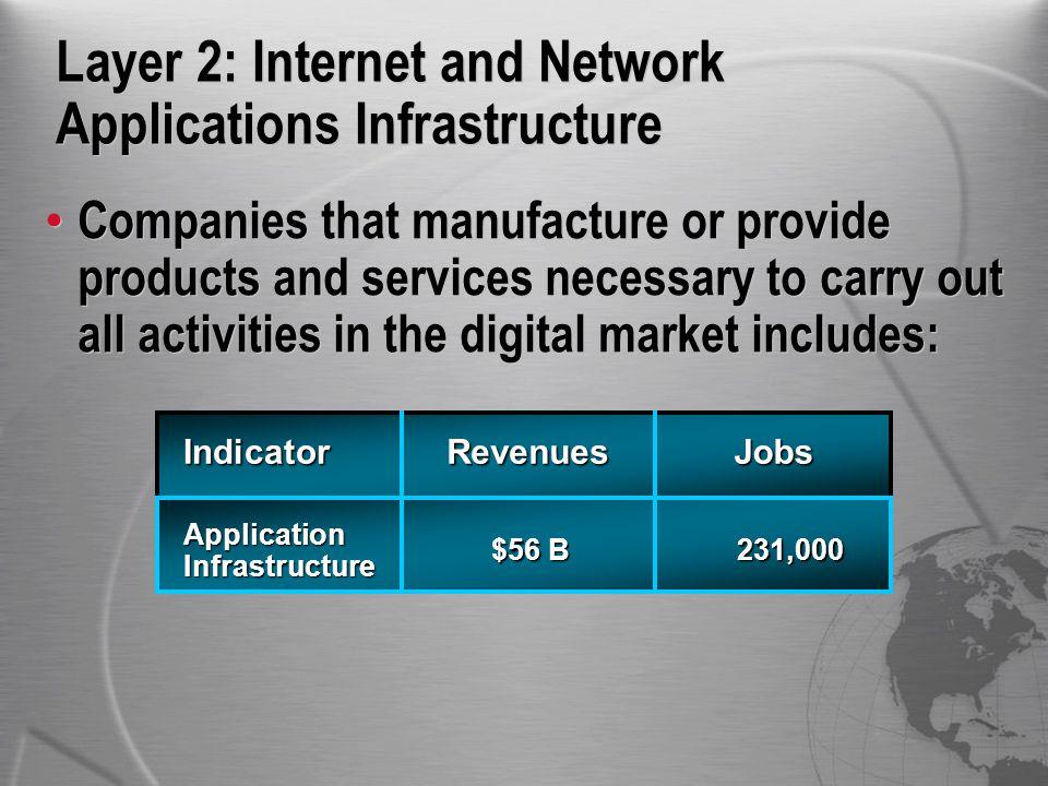 16 1084_06F9_c3 © 1999, Cisco Systems, Inc.