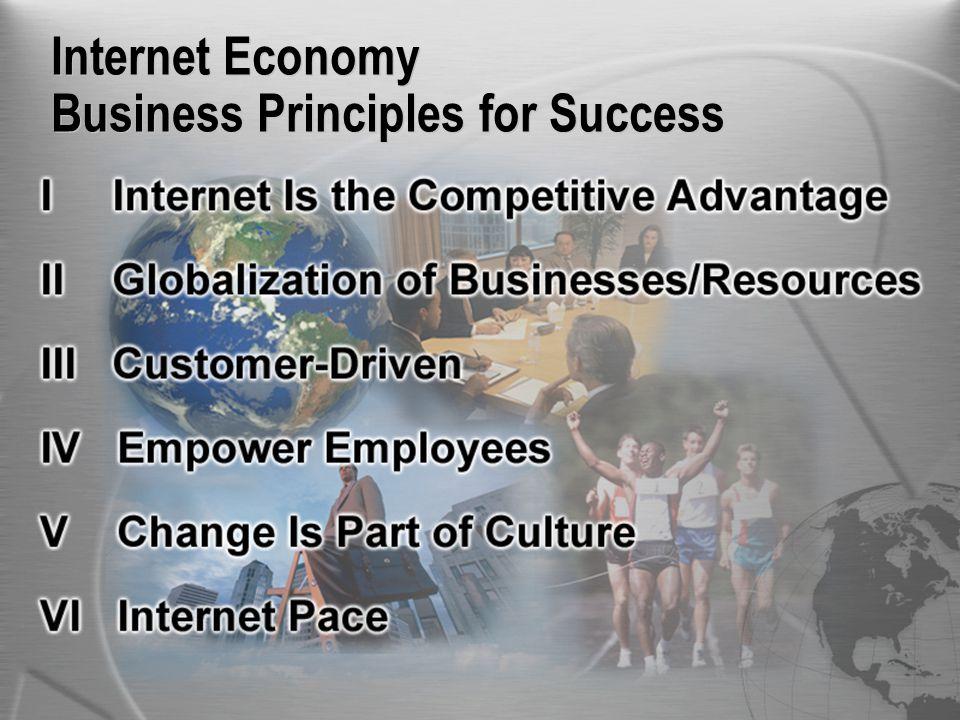 32 1084_06F9_c3 © 1999, Cisco Systems, Inc. Internet Economy Business Principles for Success