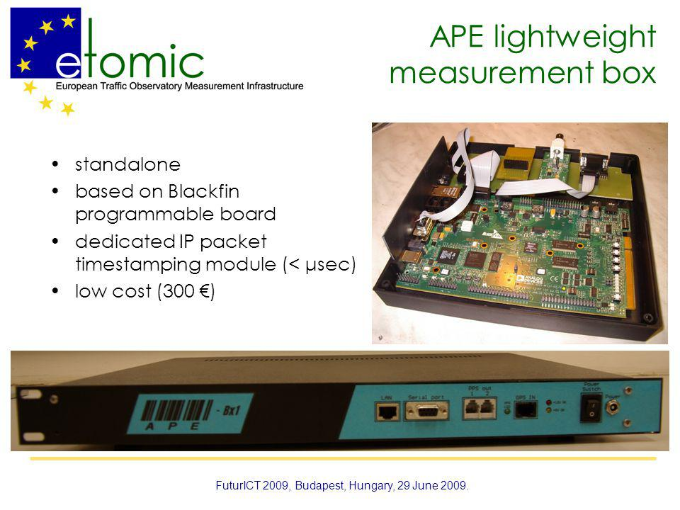 APE lightweight measurement box standalone based on Blackfin programmable board dedicated IP packet timestamping module (< μsec) low cost (300 )