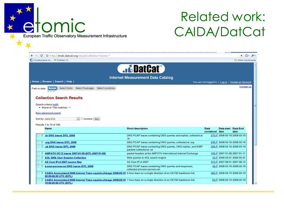 Related work: CAIDA/DatCat