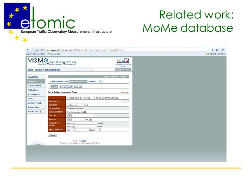 Related work: MoMe database
