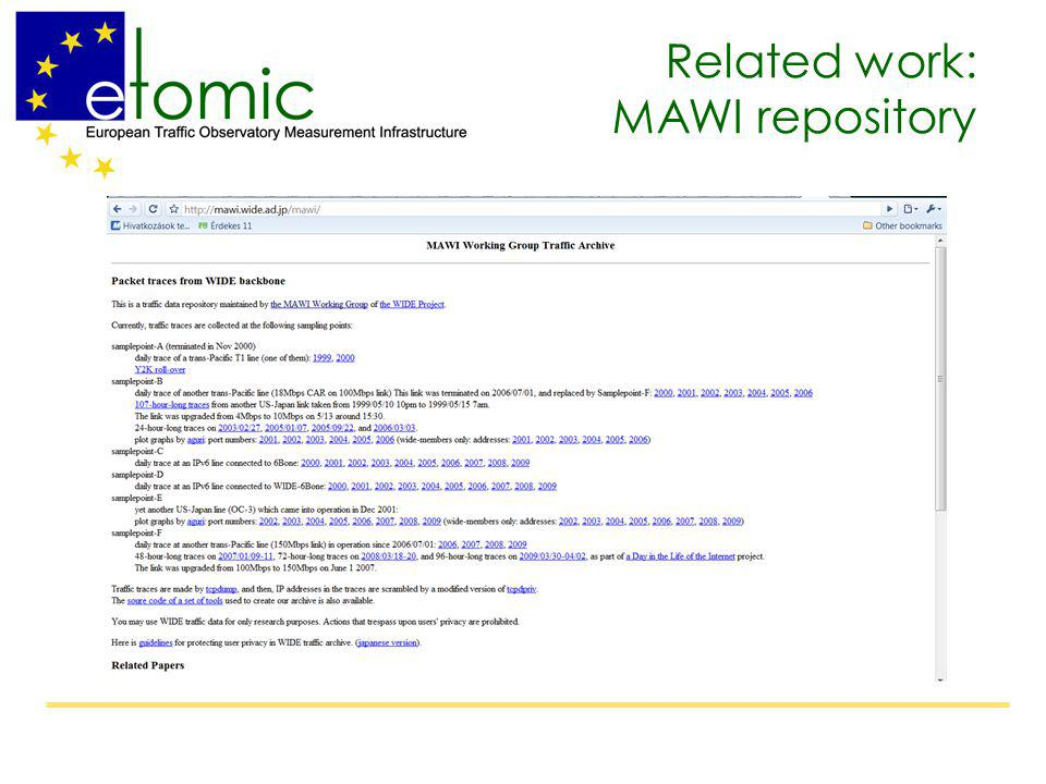 Related work: MAWI repository