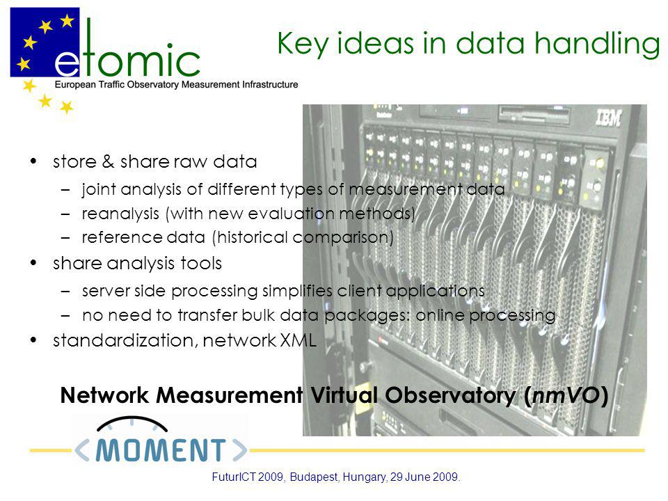 Key ideas in data handling store & share raw data –joint analysis of different types of measurement data –reanalysis (with new evaluation methods) –reference data (historical comparison) share analysis tools –server side processing simplifies client applications –no need to transfer bulk data packages: online processing standardization, network XML Network Measurement Virtual Observatory ( nmVO ) FuturICT 2009, Budapest, Hungary, 29 June 2009.