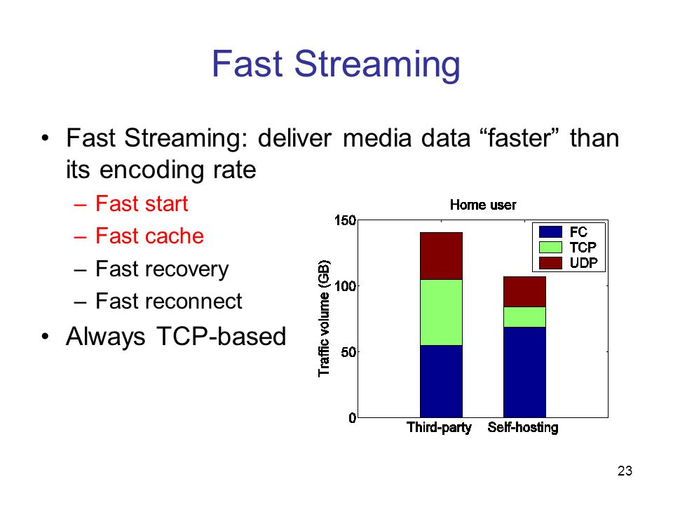 23 Fast Streaming Fast Streaming: deliver media data faster than its encoding rate –Fast start –Fast cache –Fast recovery –Fast reconnect Always TCP-based