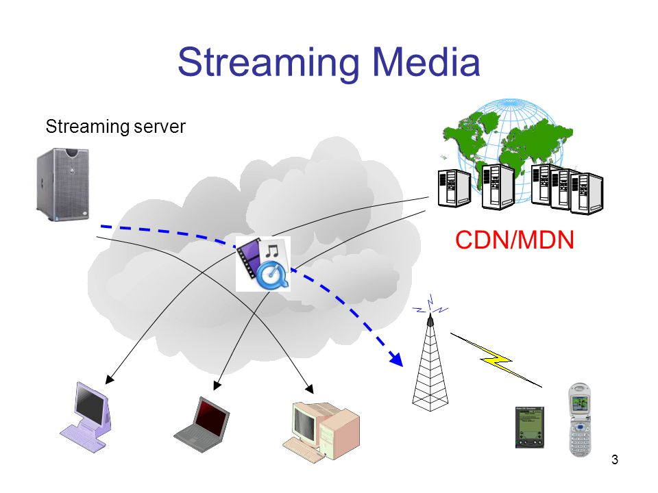 3 Streaming Media CDN/MDN Streaming server