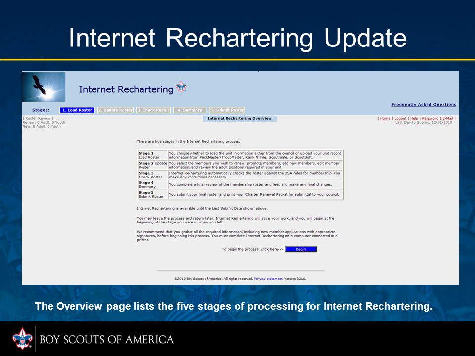 Internet Rechartering Update The Overview page lists the five stages of processing for Internet Rechartering.