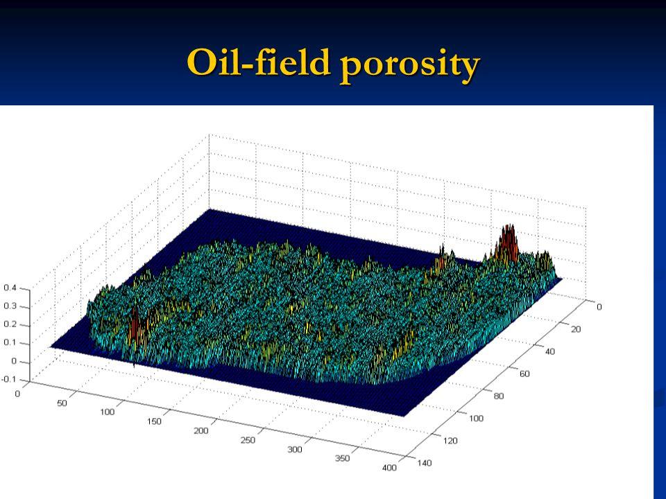 Oil-field porosity