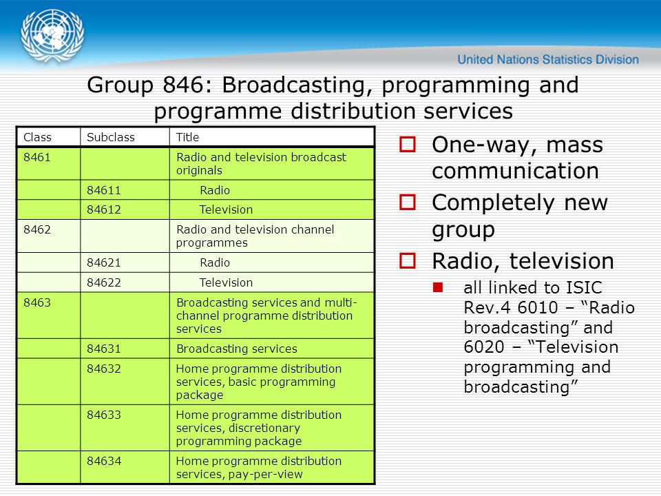 Group 846: Broadcasting, programming and programme distribution services One-way, mass communication Completely new group Radio, television all linked to ISIC Rev.4 6010 – Radio broadcasting and 6020 – Television programming and broadcasting ClassSubclassTitle 8461Radio and television broadcast originals 84611 Radio 84612 Television 8462Radio and television channel programmes 84621 Radio 84622 Television 8463Broadcasting services and multi- channel programme distribution services 84631Broadcasting services 84632Home programme distribution services, basic programming package 84633Home programme distribution services, discretionary programming package 84634Home programme distribution services, pay-per-view