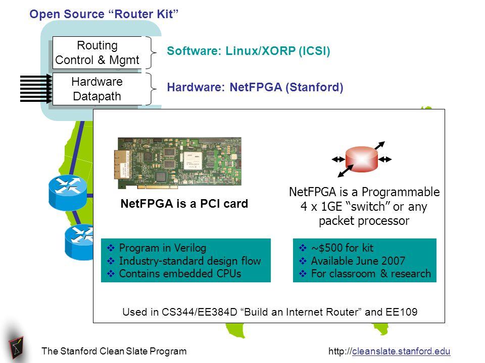 The Stanford Clean Slate Program http://cleanslate.stanford.edu Routing Control & Mgmt Routing Control & Mgmt Hardware Datapath Hardware Datapath Open