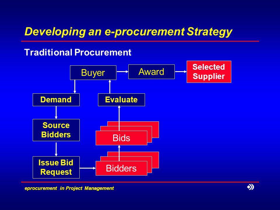eprocurement in Project Management Developing an e-procurement Strategy Traditional Procurement Demand Buyer Source Bidders Issue Bid Request Bidders