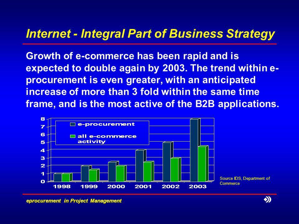 eprocurement in Project Management Impact on Project Management How will e-procurement impact EPCM procurement.