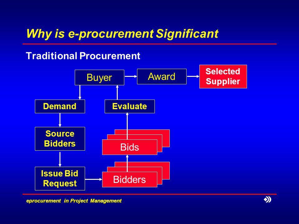 eprocurement in Project Management Why is e-procurement Significant Traditional Procurement Demand Buyer Source Bidders Issue Bid Request Bidders Bid