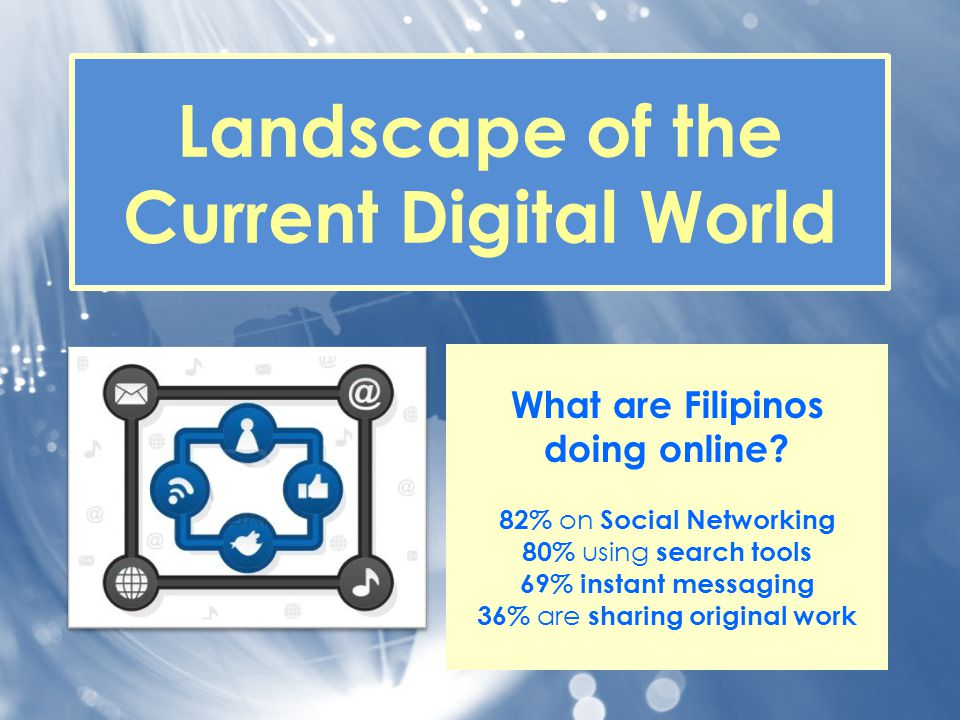 Landscape of the Current Digital World What are Filipinos doing online? 82% on Social Networking 80% using search tools 69% instant messaging 36% are