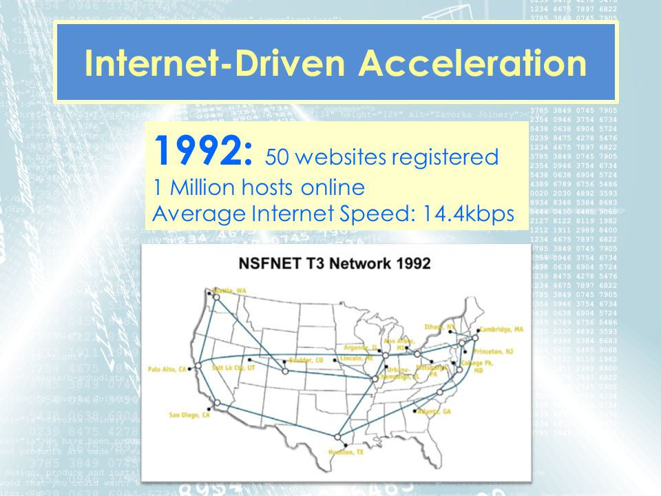 Internet-Driven Acceleration 1992: 50 websites registered 1 Million hosts online Average Internet Speed: 14.4kbps