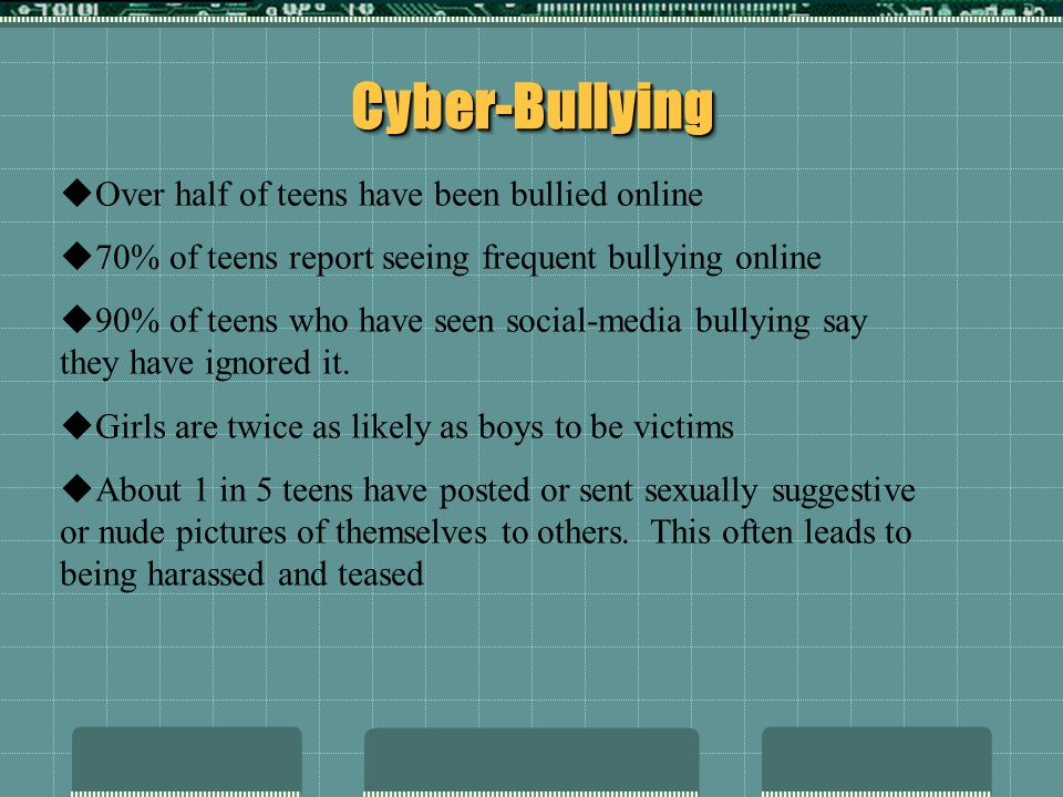 Cyber-Bullying Over half of teens have been bullied online 70% of teens report seeing frequent bullying online 90% of teens who have seen social-media bullying say they have ignored it.