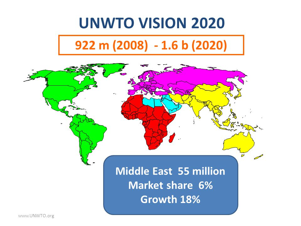 Mobile Telephone Subscribers www.UNWTO.orgeTourism Trends
