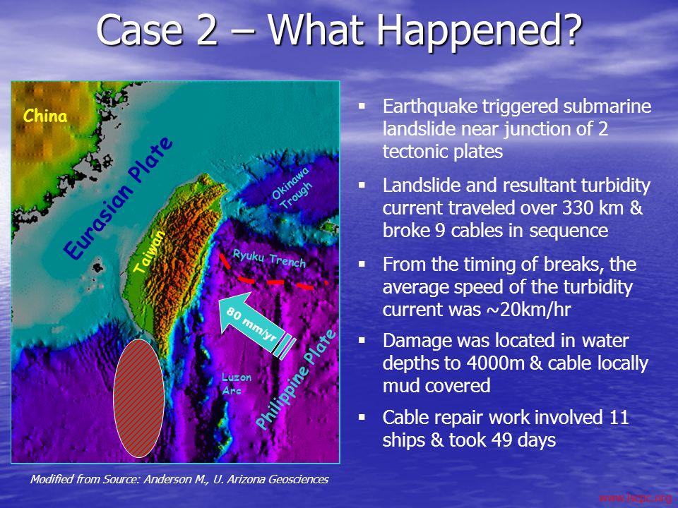 www.iscpc.org Modified from Source: Anderson M., U. Arizona Geosciences Taiwan China Okinawa Trough Ryuku Trench Luzon Arc Eurasian Plate Philippine P