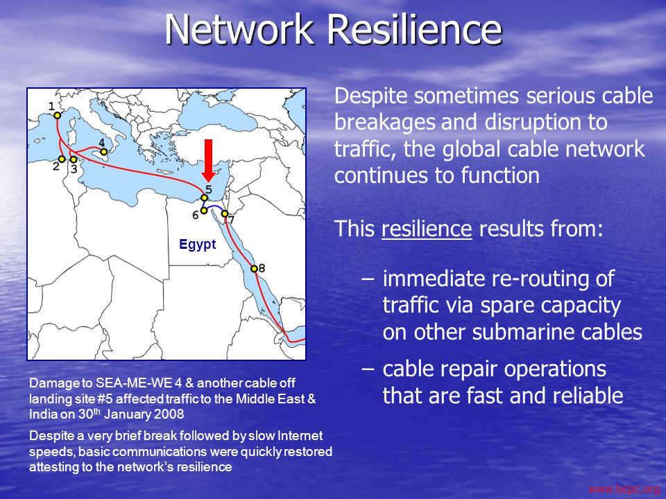 www.iscpc.org Damage to SEA-ME-WE 4 & another cable off landing site #5 affected traffic to the Middle East & India on 30 th January 2008 Despite a ve