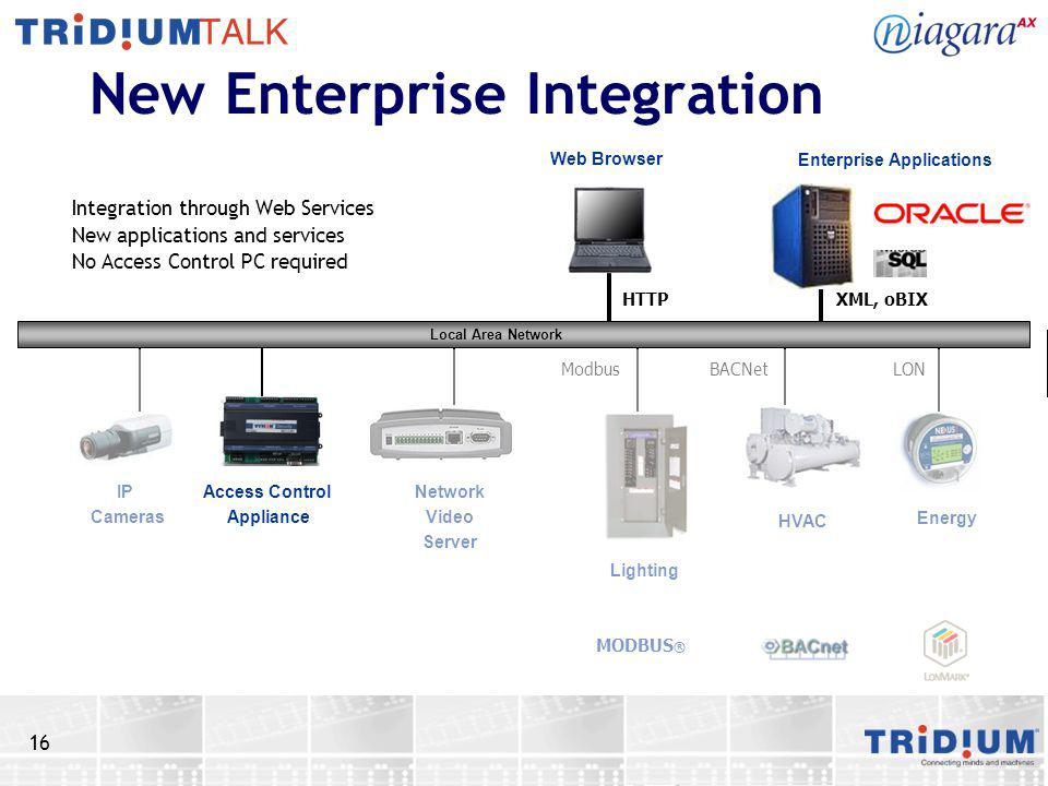 16 New Enterprise Integration Integration through Web Services New applications and services No Access Control PC required Energy IP Cameras Network V