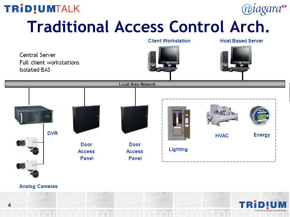 4 Traditional Access Control Arch. Central Server Full client workstations Isolated BAS Door Access Panel Host Based ServerClient Workstation Energy H