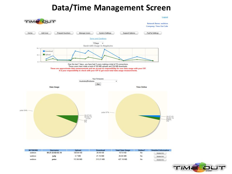 Data/Time Management Screen