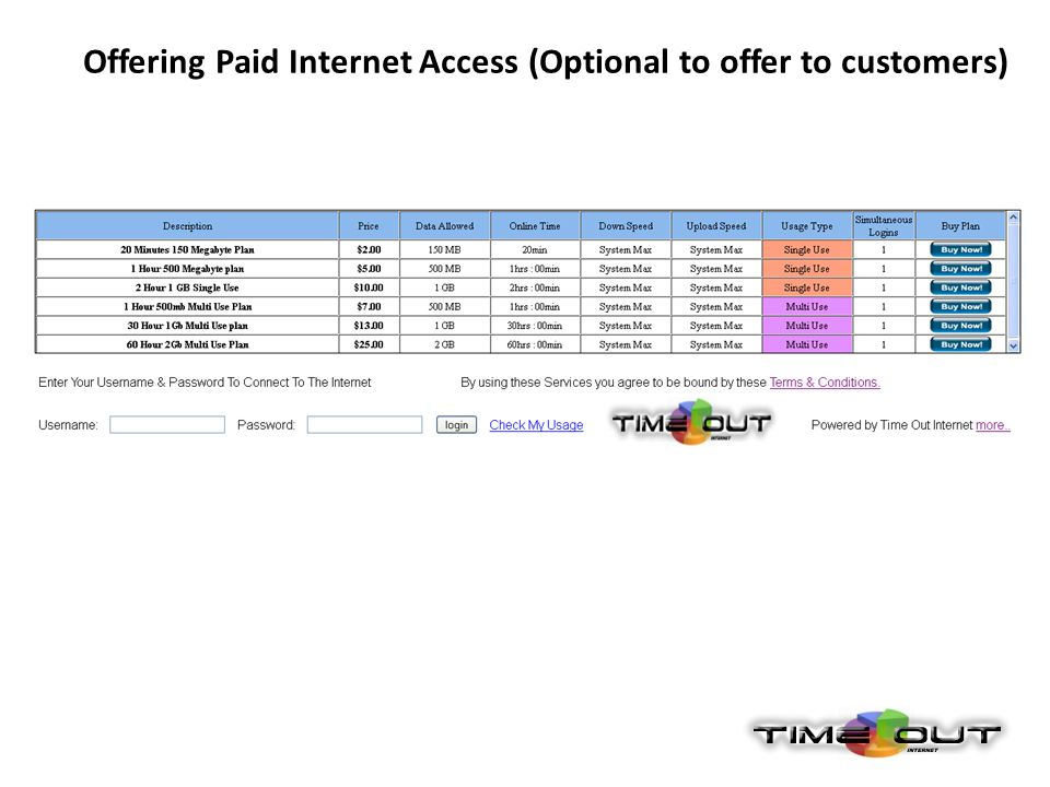 Offering Paid Internet Access (Optional to offer to customers)