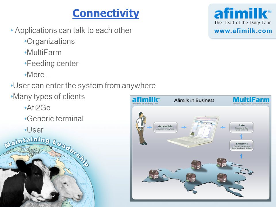 Connectivity Applications can talk to each other Organizations MultiFarm Feeding center More..