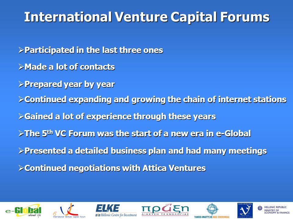 International Venture Capital Forums Participated in the last three ones Participated in the last three ones Made a lot of contacts Made a lot of cont