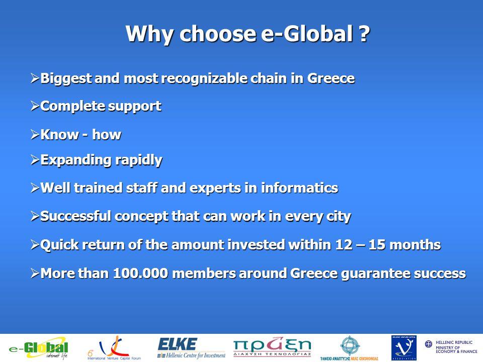 fghfghfghfgj Why choose e-Global .