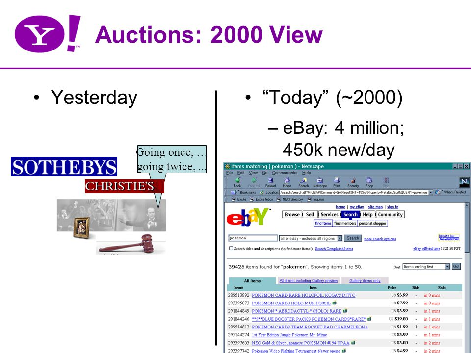 Auctions: 2000 View Going once, … going twice,... YesterdayToday (~2000) –eBay: 4 million; 450k new/day