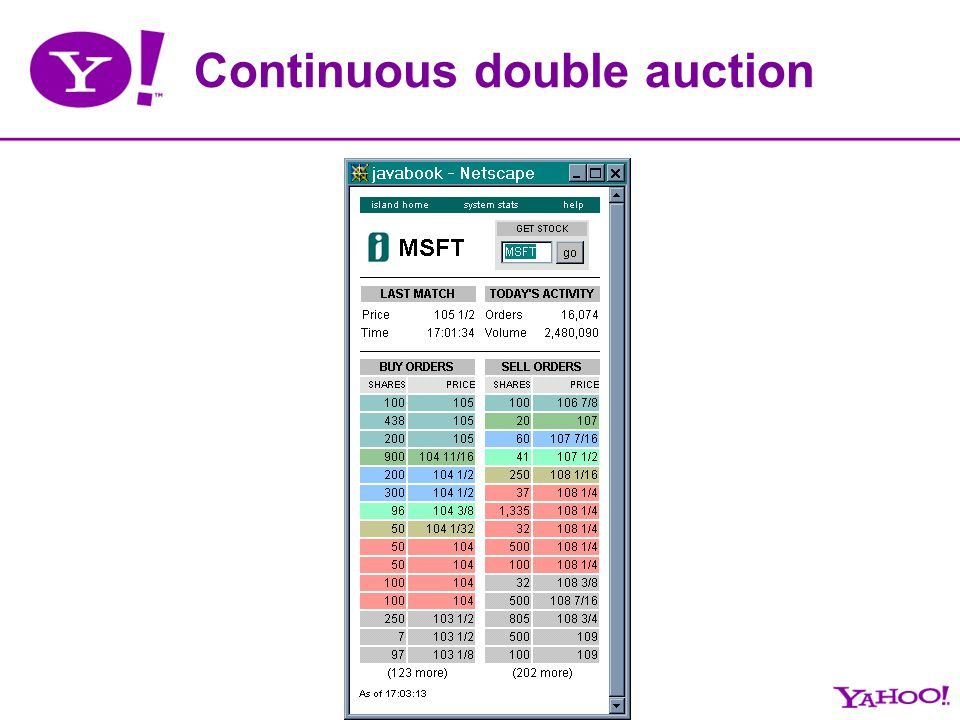 Continuous double auction