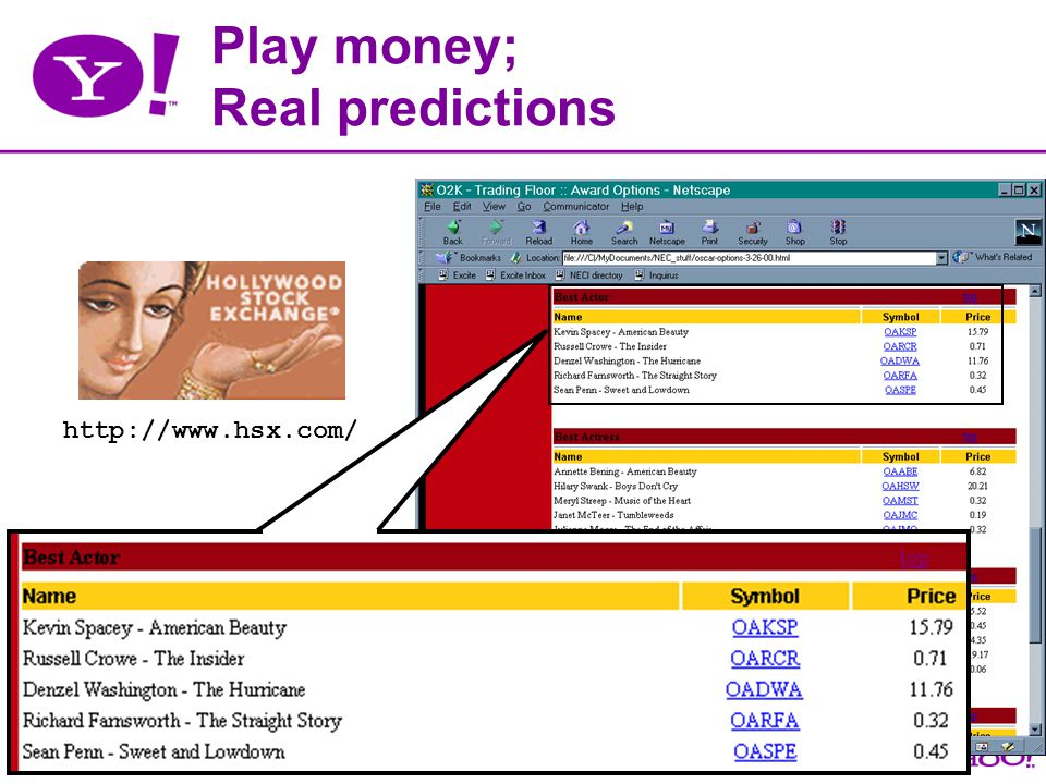 Play money; Real predictions http://www.hsx.com/