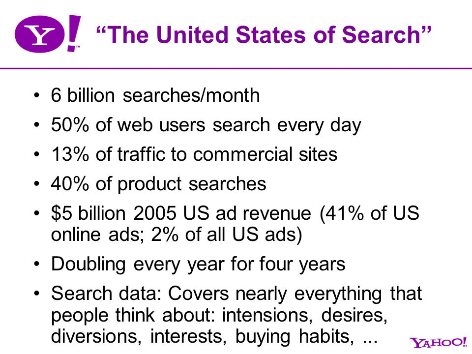 The United States of Search 6 billion searches/month 50% of web users search every day 13% of traffic to commercial sites 40% of product searches $5 b