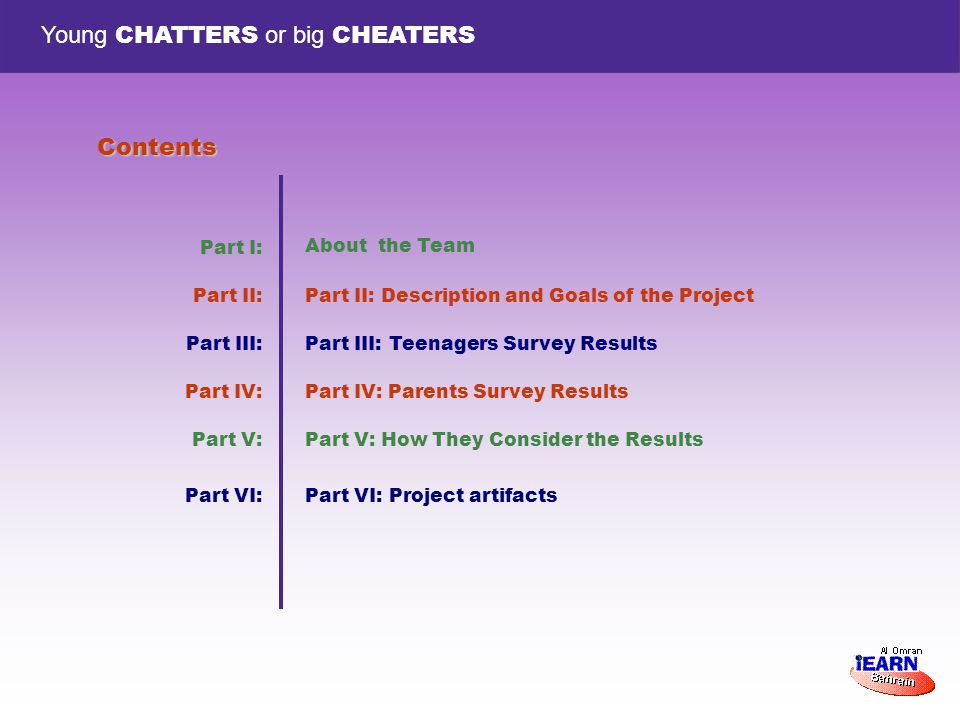 Young CHATTERS or big CHEATERS Contents About the Team Part II: Description and Goals of the Project Part III: Teenagers Survey Results Part IV: Parents Survey Results Part V: How They Consider the Results Part VI: Project artifacts Part I: Part II: Part III: Part IV: Part V: Part VI: