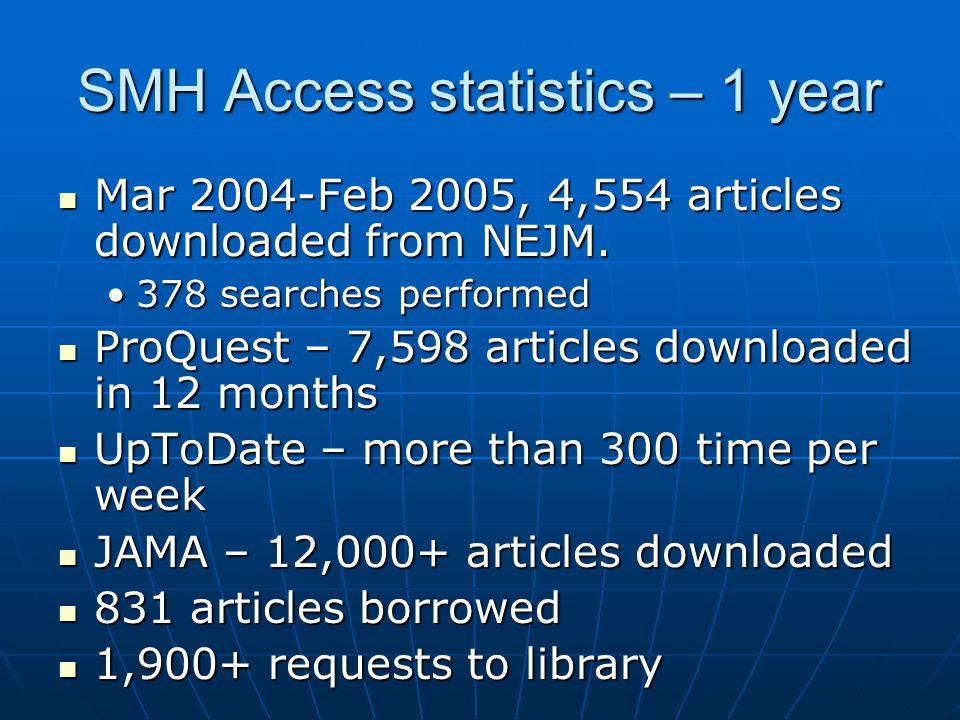 SMH Access statistics – 1 year Mar 2004-Feb 2005, 4,554 articles downloaded from NEJM. Mar 2004-Feb 2005, 4,554 articles downloaded from NEJM. 378 sea