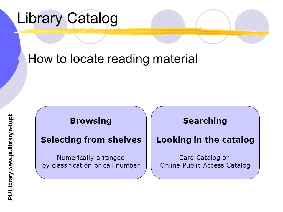 PU Library www.pulibrary.edu.pk Library Catalog How to locate reading material Browsing Selecting from shelves Numerically arranged by classification