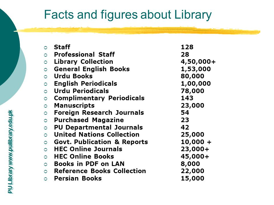 PU Library www.pulibrary.edu.pk TREND Current Events, Significant Developments of the Past Year, Trends in a Particular Field of Activity or Study.