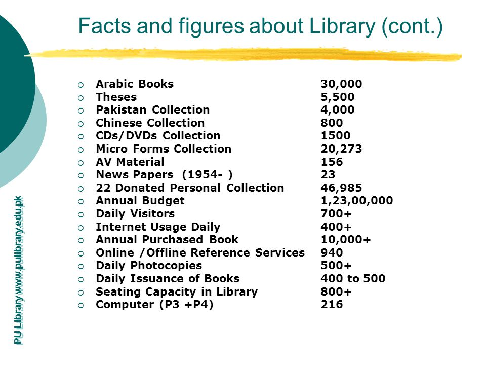 PU Library www.pulibrary.edu.pk Browsing explained Classified according to DDC 21 Major 10 Classes 000-099 Generalities (knowledge, computer etc.) 100-199 Philosophy, Psychology 200-299 Religions, Christianity, Islam etc.