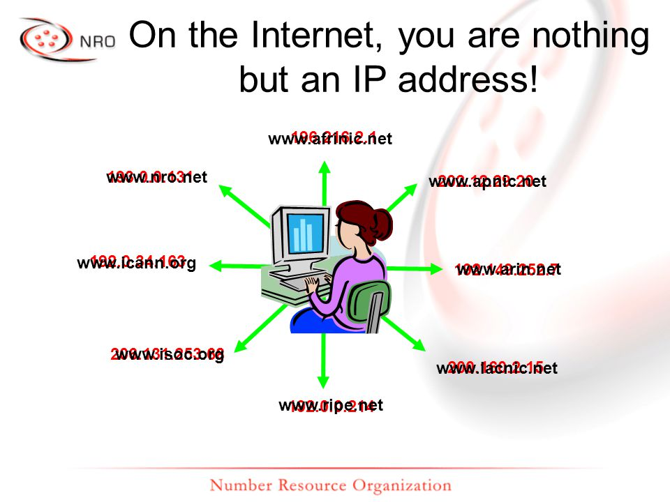 Traffic 202.12.29.0/24 Announce 202.12.29.0/24 Internet Address Routing Internetwork Routing Table 4.128/9 60.100/16 60.100.0/20 135.22/16 … Internetwork Routing Table 4.128/9 60.100/16 60.100.0/20 135.22/16 202.12.29.0/24 … 202.12.29.0/24 1.The network announces an IP address range.