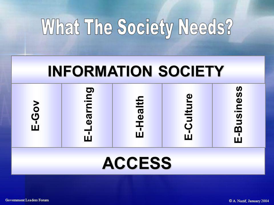 © A. Nazif, January 2004 Government Leaders Forum ACCESS E-Health E-Gov E-Culture E-Business E-Learning INFORMATION SOCIETY