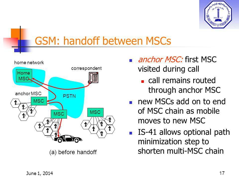 June 1, 201417 home network Home MSC PSTN correspondent MSC anchor MSC MSC (a) before handoff GSM: handoff between MSCs anchor MSC: first MSC visited
