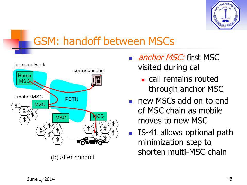 June 1, 201418 home network Home MSC PSTN correspondent MSC anchor MSC MSC (b) after handoff GSM: handoff between MSCs anchor MSC: first MSC visited d