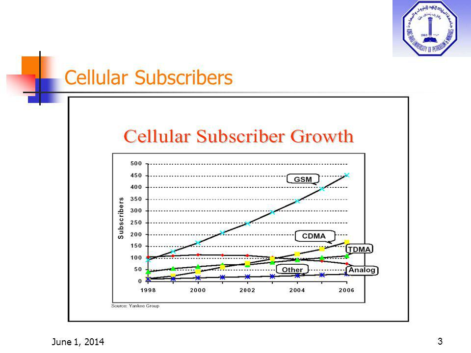 June 1, 20143 Cellular Subscribers