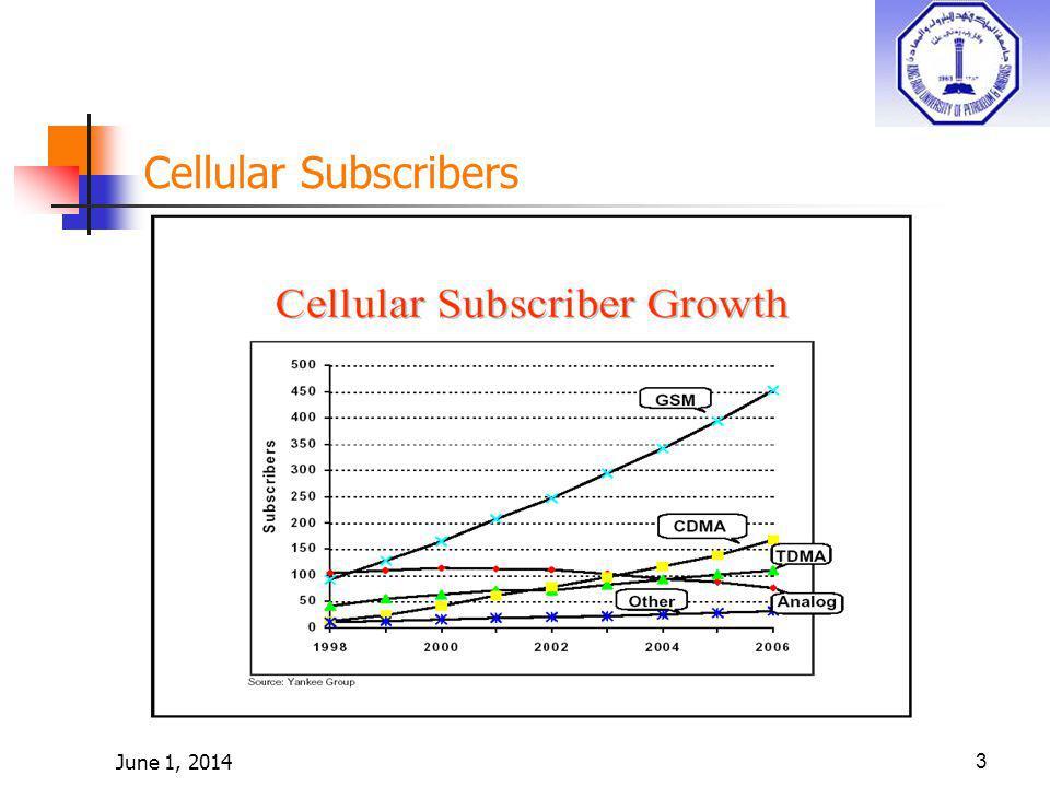 June 1, 201424 Connectivity..