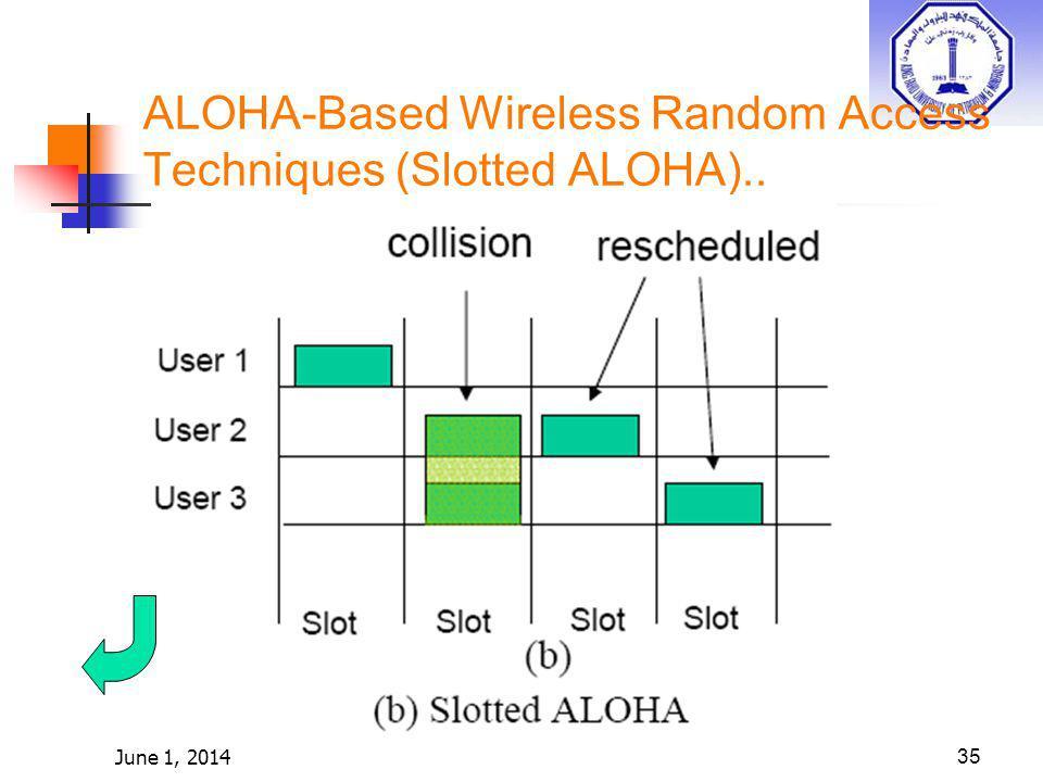 June 1, 201435 ALOHA-Based Wireless Random Access Techniques (Slotted ALOHA)..