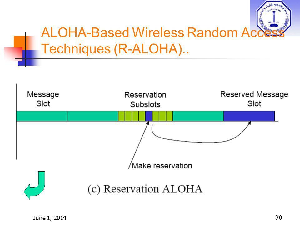 June 1, 201436 ALOHA-Based Wireless Random Access Techniques (R-ALOHA)..